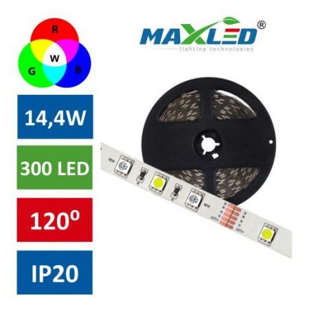 LED trak RGBW 19W/m 300 LED IP20 5m