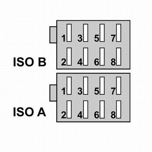 ISO konektor za priklop avtoradia ženski