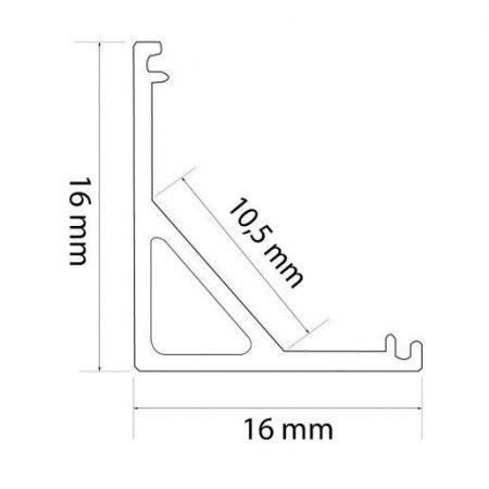 LED profil kotni