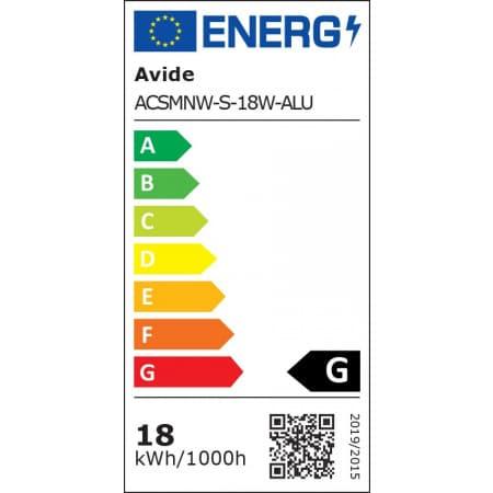 ALU LED nadgradni panel kvadratni 18W nevtralno bela 4000K